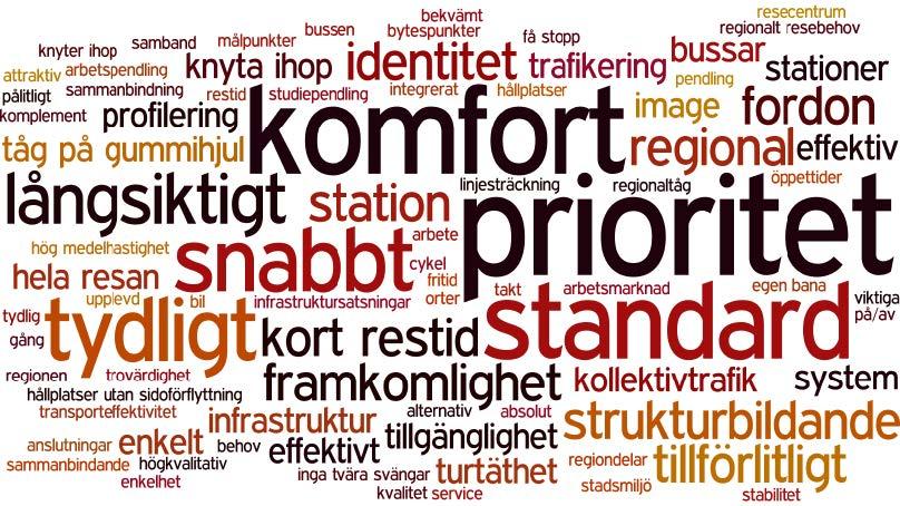 Kännetecken för regional BRT. Ordmoln från workshop i maj 2016.